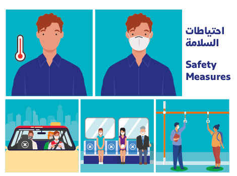 Infographic showing the Additional measures to protect metro, bus and taxi riders