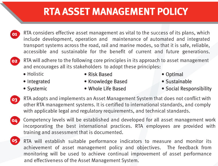 RTA Asset  Management Policy